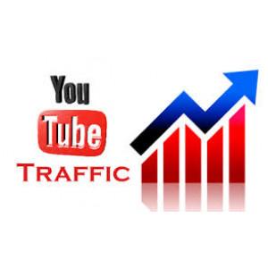 Gambar 4000 Jam Tayang Youtube Non Drop