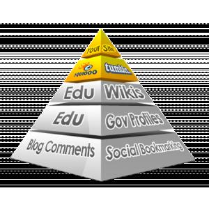 Gambar Jasa Backlink Pyramid untuk Meningkatkan Peringkat Web di Halaman Pertama Google